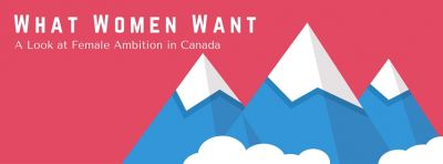 What Women Want: A Look at Female Ambition in Canada